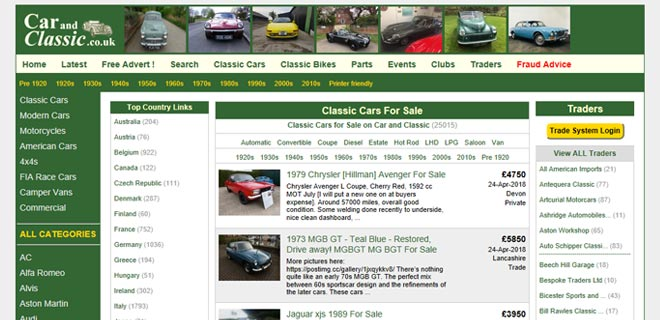 Car and Classic.co.uk